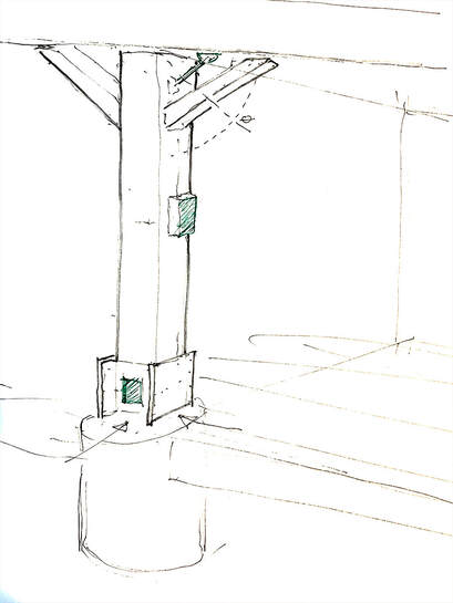 Sketch of load cell implementation